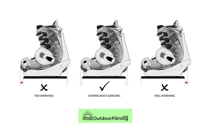 Adjusting Your Snowboard Bindings
